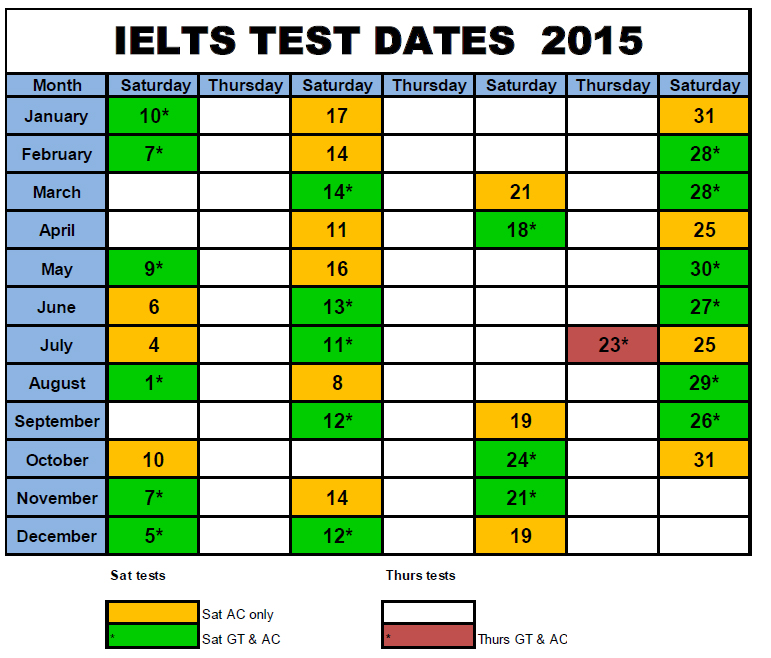 how to change ielts test date