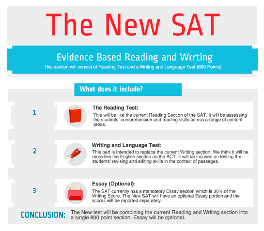 Sat writing essay tips